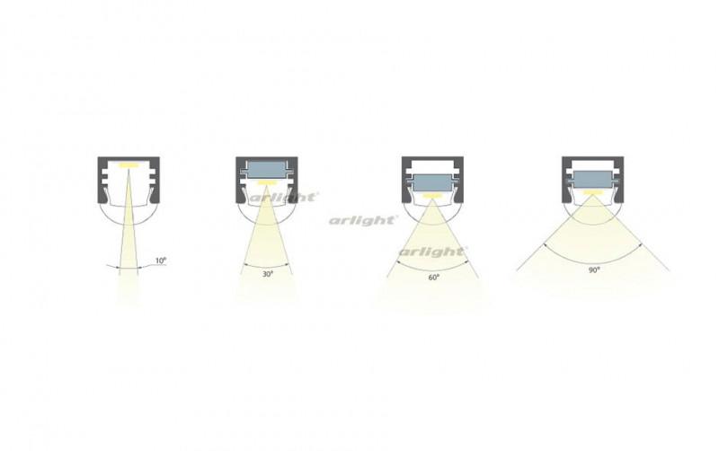 Arlight Экран 2 метра с линзой 10°-60° для PDS, MIC